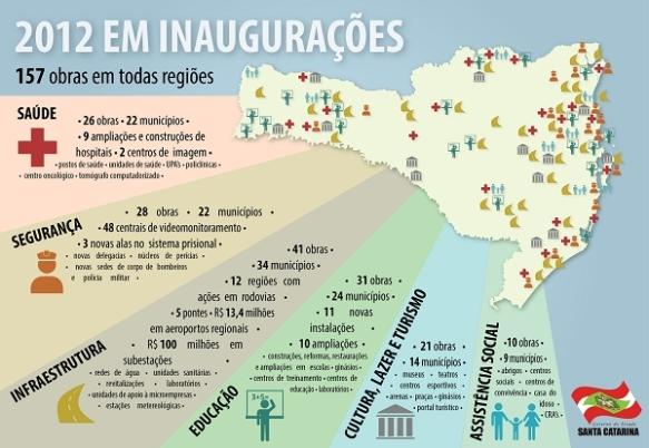 Infográfico em que você confere todas as obras que foram inauguradas pelo governo do Estado em 2012
