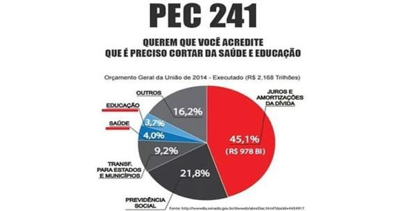 pec 241, #pecdofimdomundo