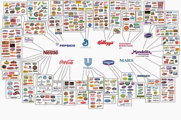 As multinacionais do mercado mundial de alimentos
