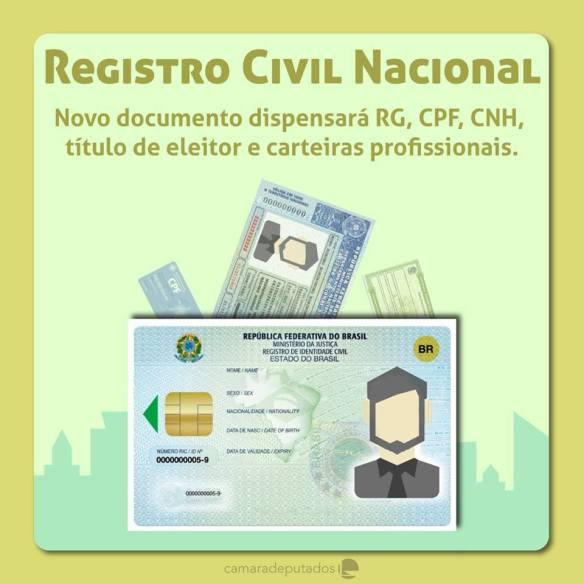 Projeto institui o Registro Civil Nacional