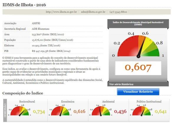 IDMS 2016 - Ilhota