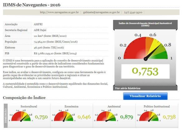IDMS 2016 - Navegantes