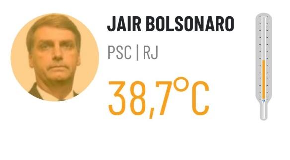 Para Bolsonaro, trabalhador rural não pode folgar aos sábados, domingos e feriados