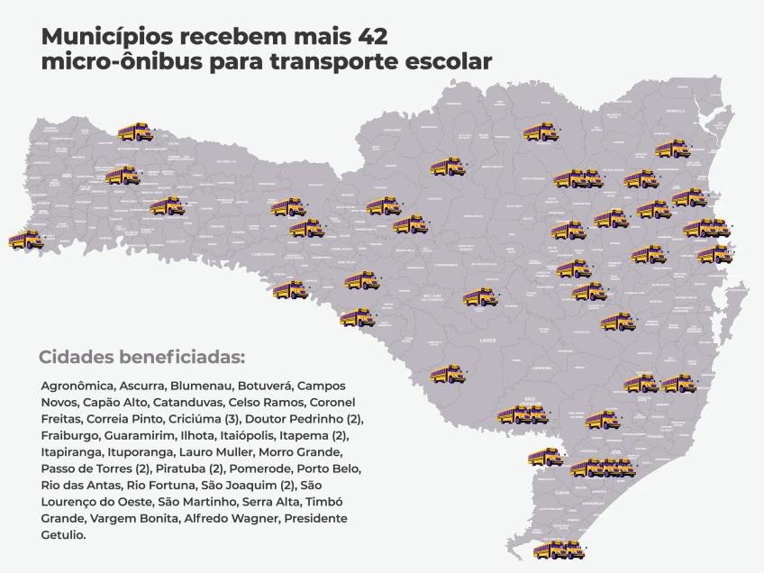 Municípios catarinenses recebem mais 42 micro-ônibus para o transporte escolar